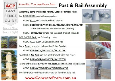 ACP Info Sheets - Assembly - PostnRail B